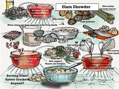 Cookbook Painting - Clam Chowder by Lisa Owen-Lynch