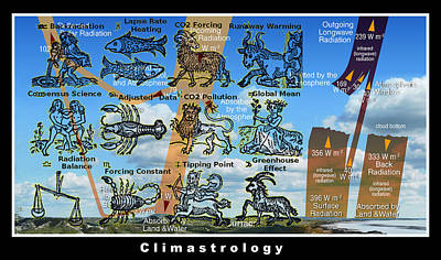 Photograph - Climastrology by Robert Kernodle