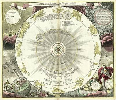 Planets Photograph - Copernican Solar System by Library Of Congress, Geography And Map Division