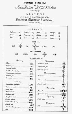 1835 Photograph - Dalton's Table Of Atomic Symbols by Universal History Archive/uig
