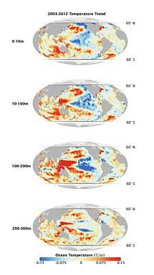Deep Ocean Temperature Changes Art Print