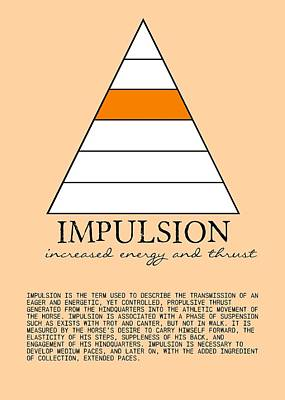 Define Impulsion Art Print