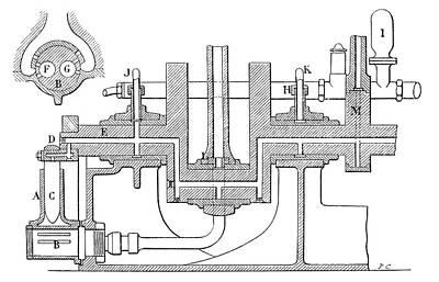 Delaunay-belleville Engine Art Print