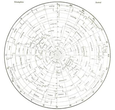 Austral Wall Art - Photograph - Delporte Southern Constellations Map by Royal Astronomical Society/science Photo Library