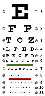 Eye Chart Digital Art - Deluxe Vision Test Chart by Daniel Hagerman