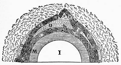 Photograph - Descartes: Geology, 1644 by Granger