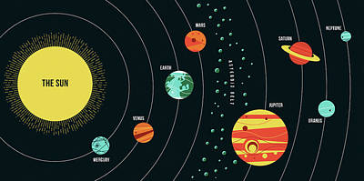 Photograph - Diagram Of Solar System by Ikon Ikon Images