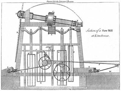 Saw Mill Painting - Diagram Saw Mill by Granger