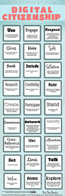 Digital Citizenship Art Print