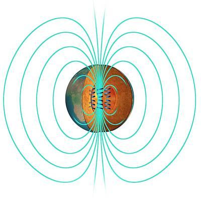Earth's Magnetic Field Art Print