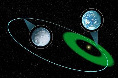 Eccentric Habitable Zone Print by Nasa/jpl-caltech