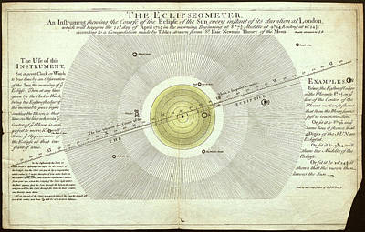 1700s Photograph - Eclipseometer For The 22 April 1715 by Museum Of The History Of Science/oxford University Images
