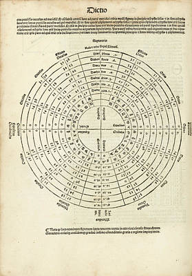 Eclipses In Ptolemy's Almagest (1515) Print by Library Of Congress