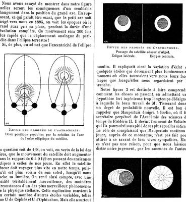 Eclipsing Binary Star Diagrams Print by Science Photo Library