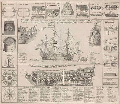 Proportions Drawing - Engraving Showing Cross Sections Of A Warship by Pieter Schenk (i)