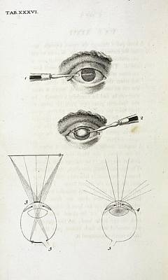 The Human Body Photograph - Eye Surgery by British Library