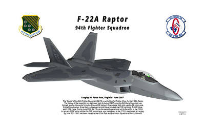 F-22a Raptor 94th Fighter Squadron In Flight Art Print by Bob Tyler