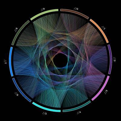 Numbers Digital Art - Flow Of E by Cristian Vasile