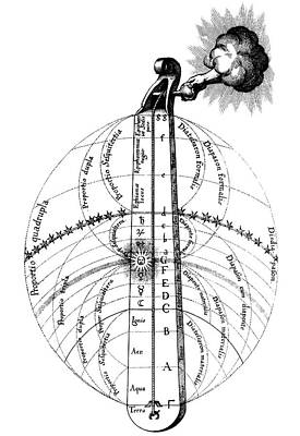 Historia Wall Art - Photograph - Fludd's Elemental Music And Spheres by Royal Astronomical Society/science Photo Library