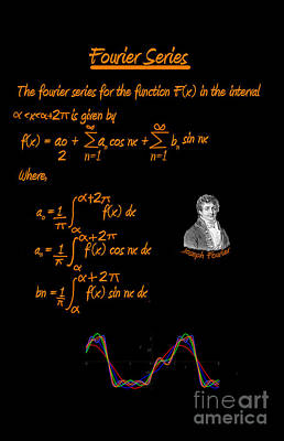 Fourier Series Art Print by Artist Nandika  Dutt