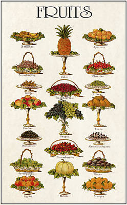 Fruit Lovers Panel 1888 Art Print
