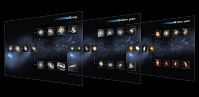 Cosmological Photograph - Galaxy Morphology by European Space Agency/nasa/m. Kornmesser