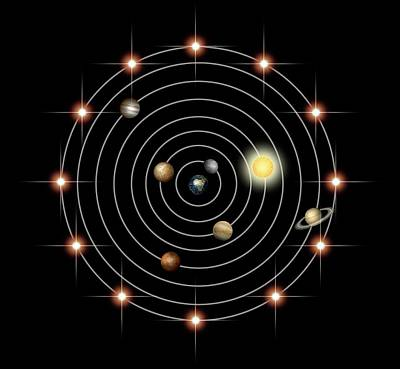 geocentric