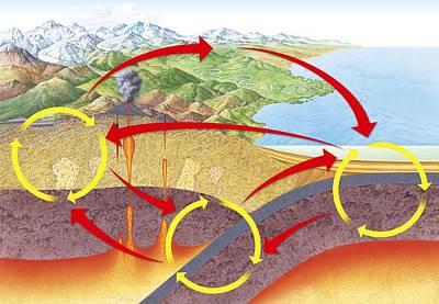 Geological Rock Cycle, Diagram Art Print