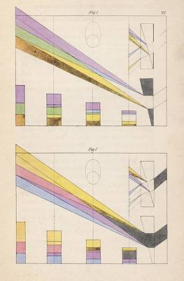 Philosophical Photograph - Goethe's Theory Of Colours by King's College London