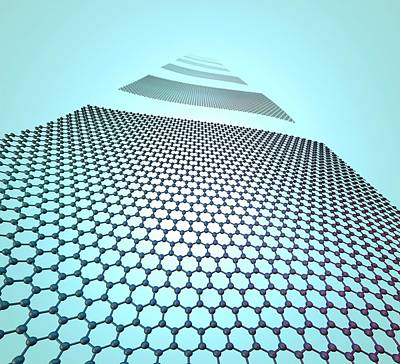 Graphene Sheets Art Print