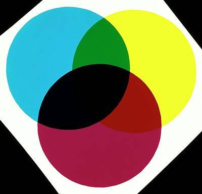 Electromagnetic Spectrum Photograph - Green by Dorling Kindersley/uig