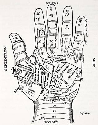 Reading Drawing - Hand With Symbols, Septentrion, Oriens by French School