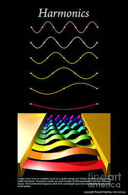 Digital Art - Harmonic Vibrations Poster by Russell Kightley