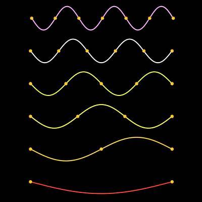 Harmonic Vibrations Art Print by Russell Kightley
