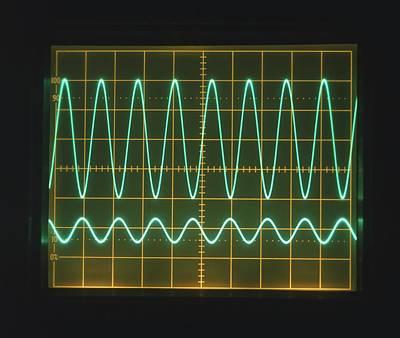 Sine Photograph - High Frequency Sine Waves On Oscilloscope by Dorling Kindersley/uig
