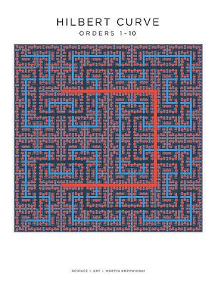Digital Art - Hilbert Curves Of Order 1 To 10 by Martin Krzywinski
