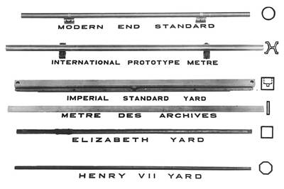 Platinum Photograph - Historical Length Standards by Science Photo Library