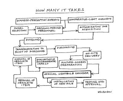 Change Drawing - How Manx It Takes by James Stevenson