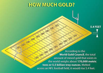 Football Royalty-Free and Rights-Managed Images - How Much Gold by Greg Joens