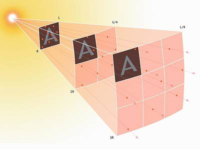 Inverse Square Law Photograph - Illustration Of The Inverse Square Law by Mark Garlick