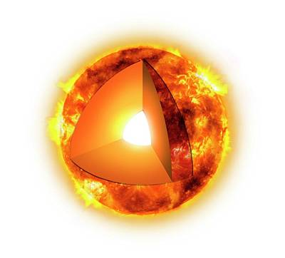 Solar Corona Photograph - Internal Structure Of The Sun by Mikkel Juul Jensen