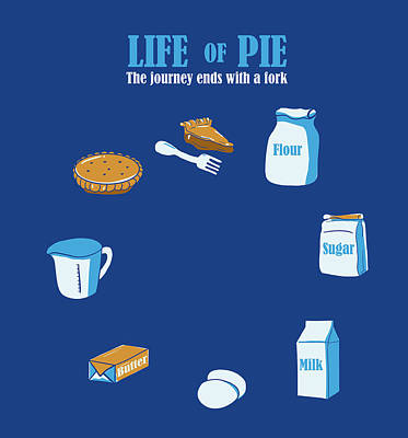 Flour Digital Art - Life Of Pie by Neelanjana  Bandyopadhyay
