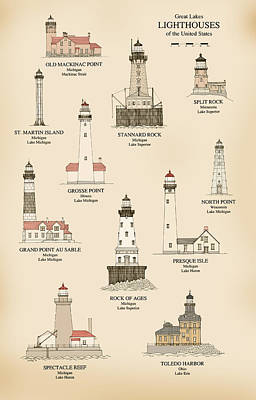 Ocean Scenes Drawing - Lighthouses Of The Great Lakes by Jerry McElroy - Public Domain Image