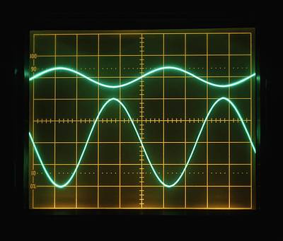 Low Frequency Sine Waves On Oscilloscope Art Print by Dorling Kindersley/uig