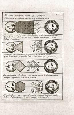 Lunar Eclipse Diagrams Art Print