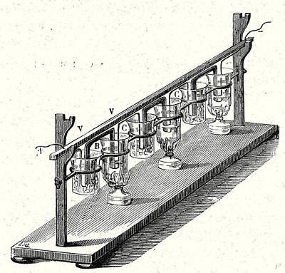 Enlightenment Drawing - M. Pouillets Thermopile by English School