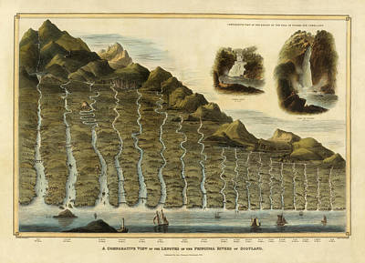 Water Droplets Sharon Johnstone - Map of Scottish Rivers 1831 by Andrew Fare