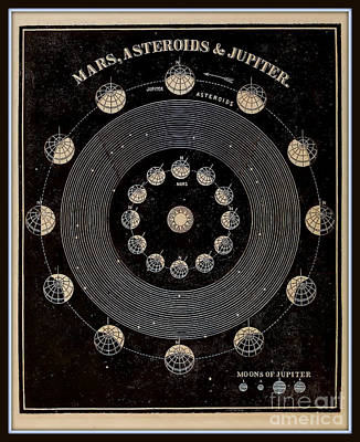 Planet System Drawing - Mars Asteroids And Jupiter Circa 1855 by Asa Smith