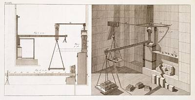 Art Of Building Photograph - Mechanical Devices by Science, Industry And Business Library/new York Public Library