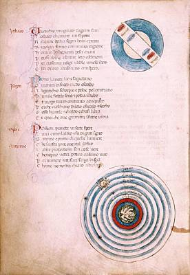 Medieval Astronomical Charts Art Print